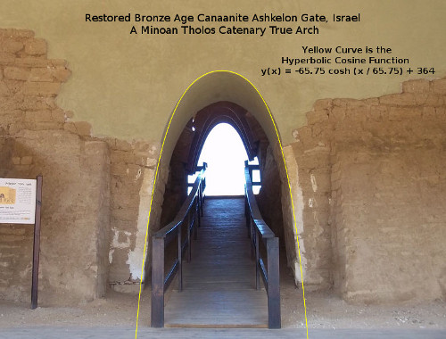 Bronze Age Ashkelon Fortification Gate, a True Arch with Catenary Analysis