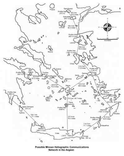 Proposed Backbone of the Minoan Heliographic Communications Network in the Aegean