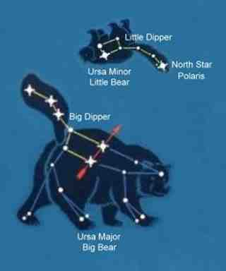 The Two Bears and the North Star